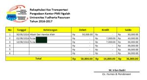 Bulan Agustus Keanitiaan sudah menyetorkan struk BBM sebesar Rp. 150.000. Bila lancar, kas transportasi akan bertambah sebesar nominal tersebut. Adapun Bulan September diusahakan juga sebanyak itu.
